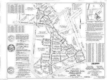 0 Brookwood Avenue Liberty, NC 27298 - Image